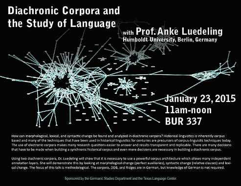 Dr. Lüdeling visits the LRC, presents research on Jan. 21 and 23