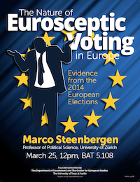 The Nature of Eurocentric Voting in Europe