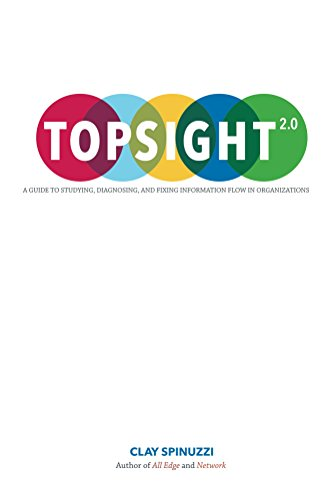 Topsight 2.0 Cover