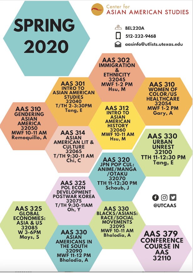 Spring 2020 AAS Courses